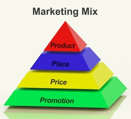 The 4Ps of the Marketing Mix