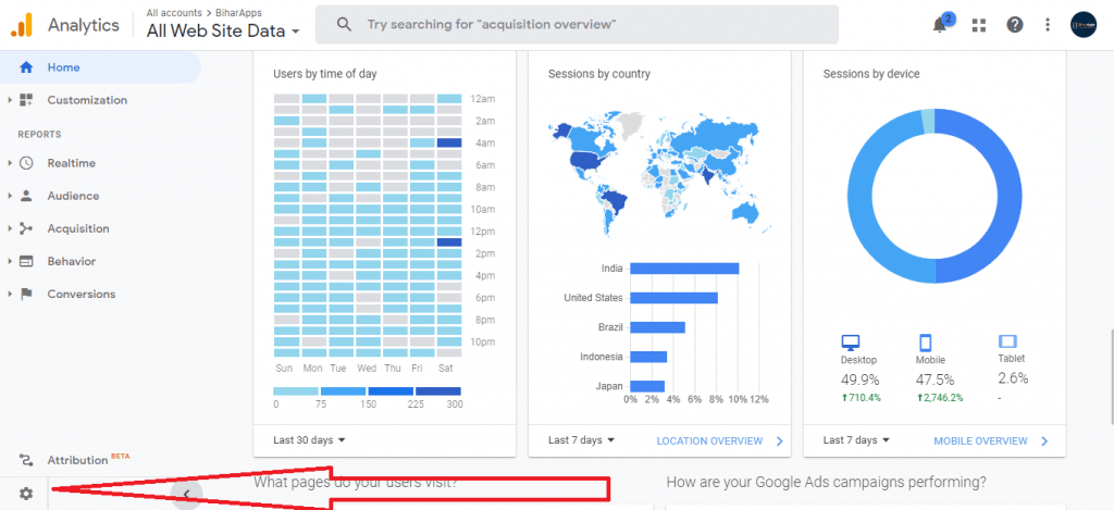 admin of Google analytics account