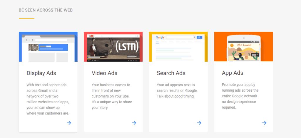 Google Ads Works