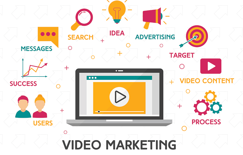 video-marketing- and-their-impotance